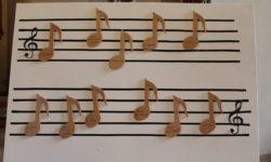 Lebe Deinen Ton in der Melodie Gottes